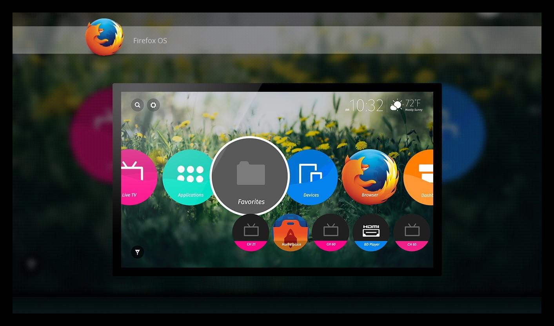 Картинка Телевизор на базе Firefox OS